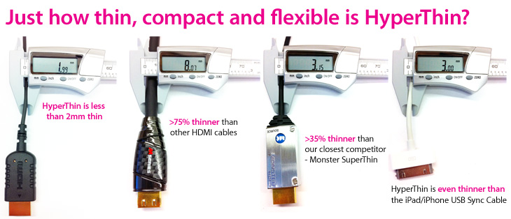 The World's Thinnest & most flexible HDMI cable Mini